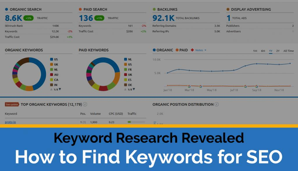 Keyword Research Revealed - How to Find Keywords for SEO