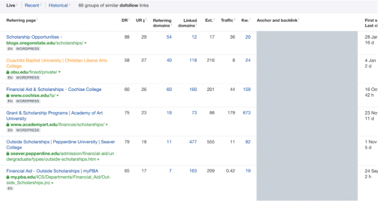 ahrefs screenshot of backlink targets