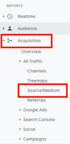 """A screenshot of Google Analytics with red boxes pointing out """"Acquisition"""" and """"Source/Medium."""""""
