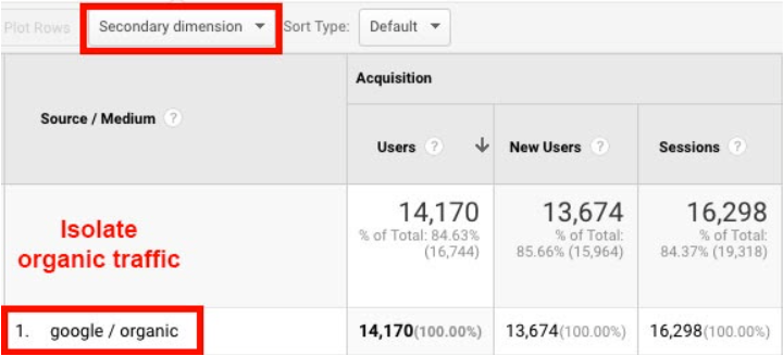 """A screenshot from Google Analytics with red boxes pointing out where to isolate Google/organic traffic and where to find """"secondary dimension."""""""