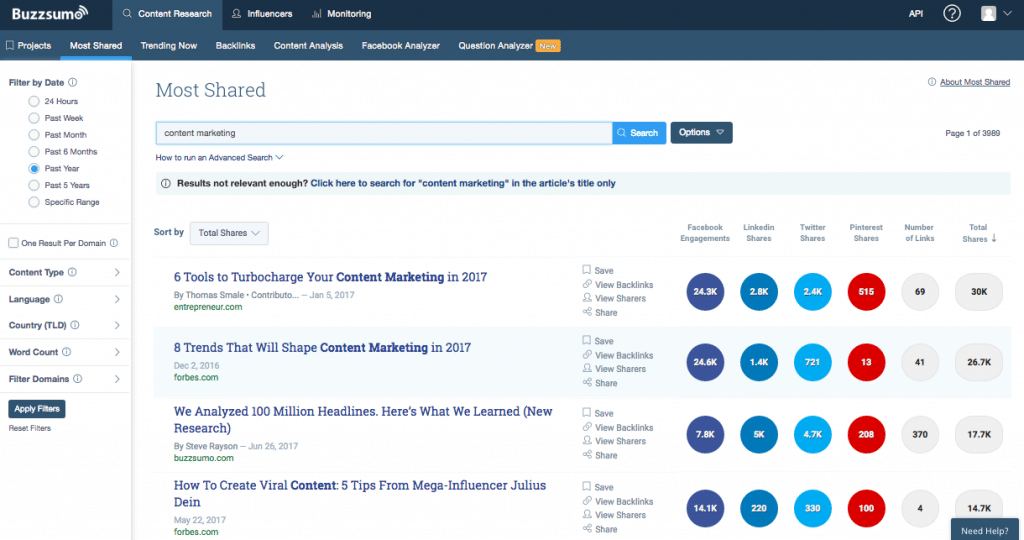A screenshot of BuzzSumo's Content Research tab, a powerful took in your social media management arsenal.