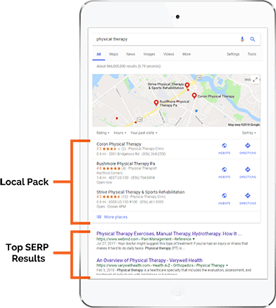 """A screenshot of the local pack results for """"physical therapy,"""" compared to the SERP results"""