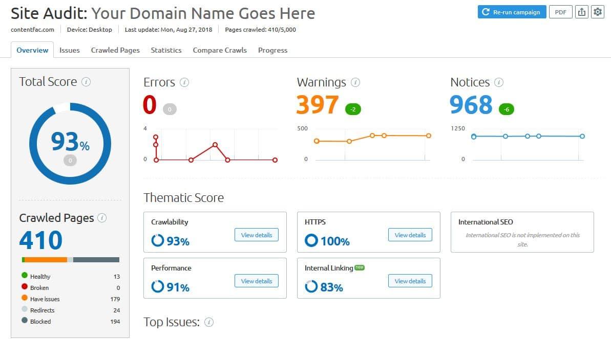 A screenshot of a SEMrush SEO Site Audit